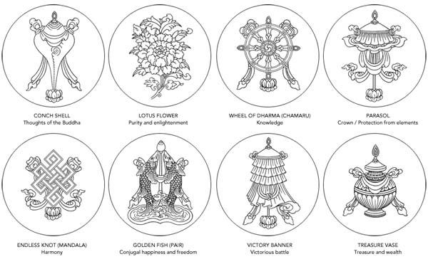 Eight Auspicious Symbols Of Buddhism Bajixiang Buy Sell